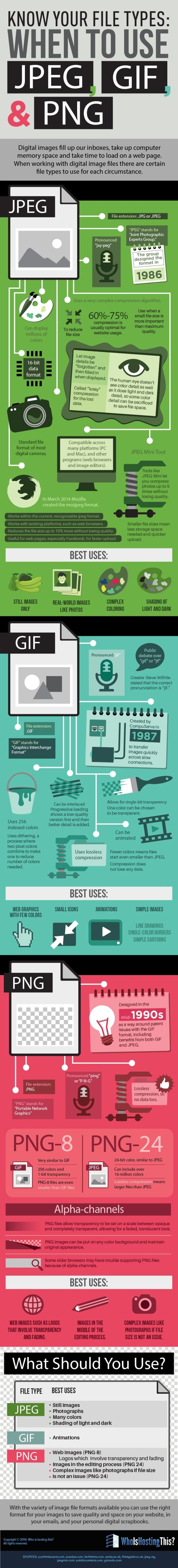 when-to-use-image-files-infographic