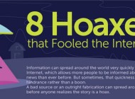 Famous Hoaxes That Fooled the Internet  – Infographic