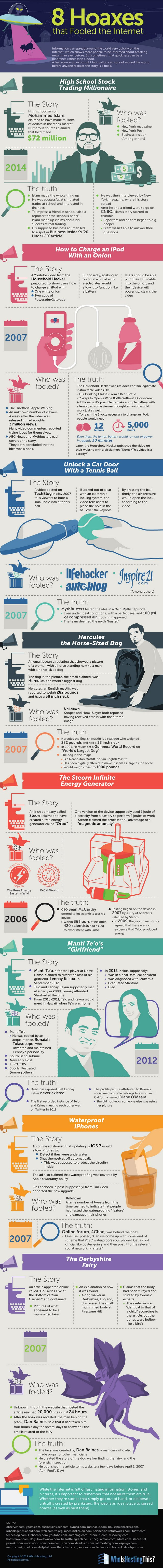 internet-hoaxes-infographic