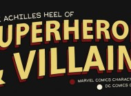 A Visual Guide to Superhero Weaknesses and Vulnerabilities – Infographic
