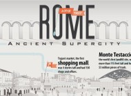 The Amazing Creations of Ancient Rome – Infographic