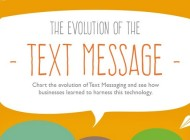 31-Year History of the Text Message – Infographic