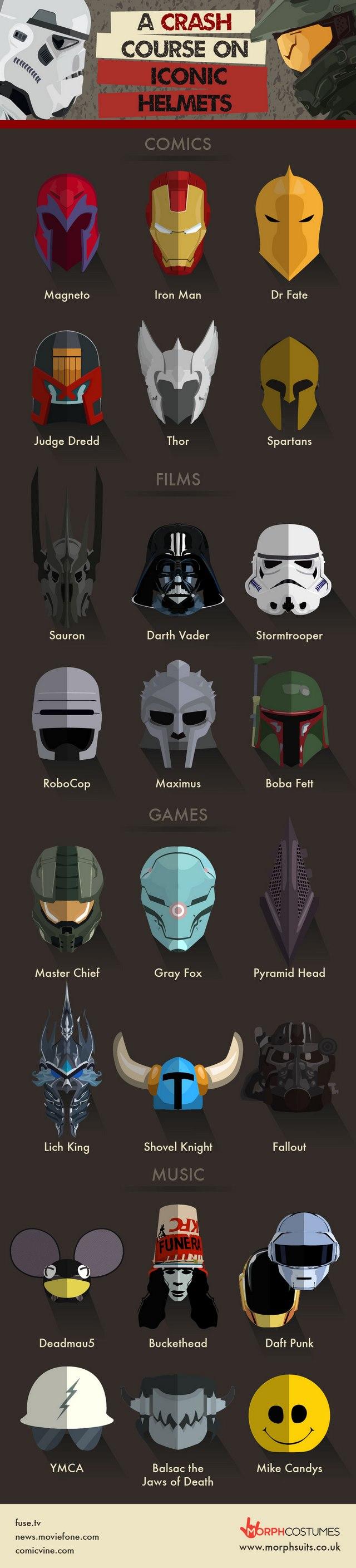 Iconic-Helmets-infographic
