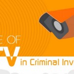 how-cctv-is-used-in-criminal-investigations-header
