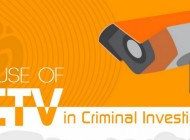 How CCTV Help Us Catch Bad Guys – Infographic